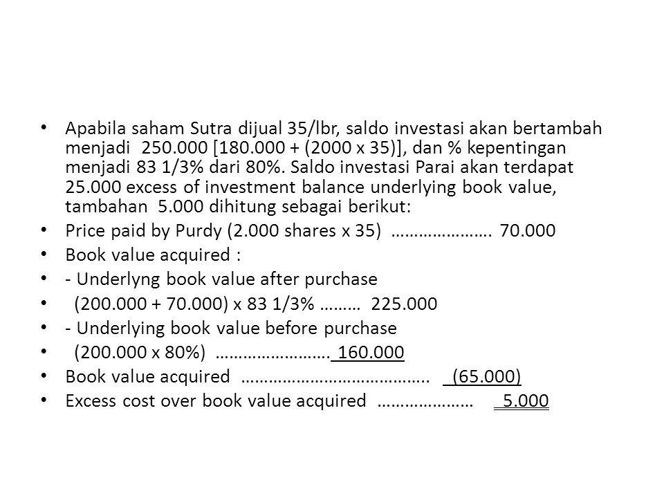 Apabila saham Sutra dijual 35/lbr, saldo investasi akan bertambah menjadi 250.000 [180.000 + (2000 x 35)], dan % kepentingan menjadi 83 1/3% dari 80%. Saldo investasi Parai akan terdapat 25.000 excess of investment balance underlying book value, tambahan 5.000 dihitung sebagai berikut: